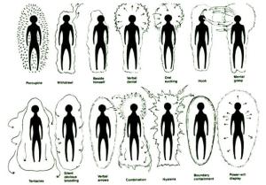 靈性覺醒深化工作坊9