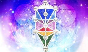 卡巴拉儀式療癒(Cabalistic Ceremonial Healing Modality Practitioner)